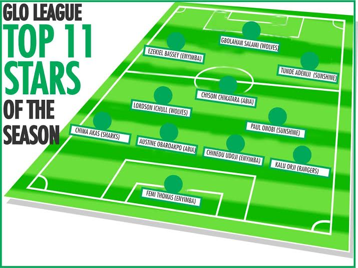 Complete Sports 2015 Glo Premier League Best XI
