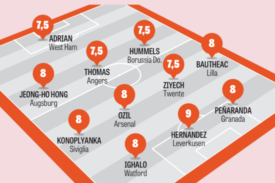 Ighalo Makes Gazzetta European Team Of The Week