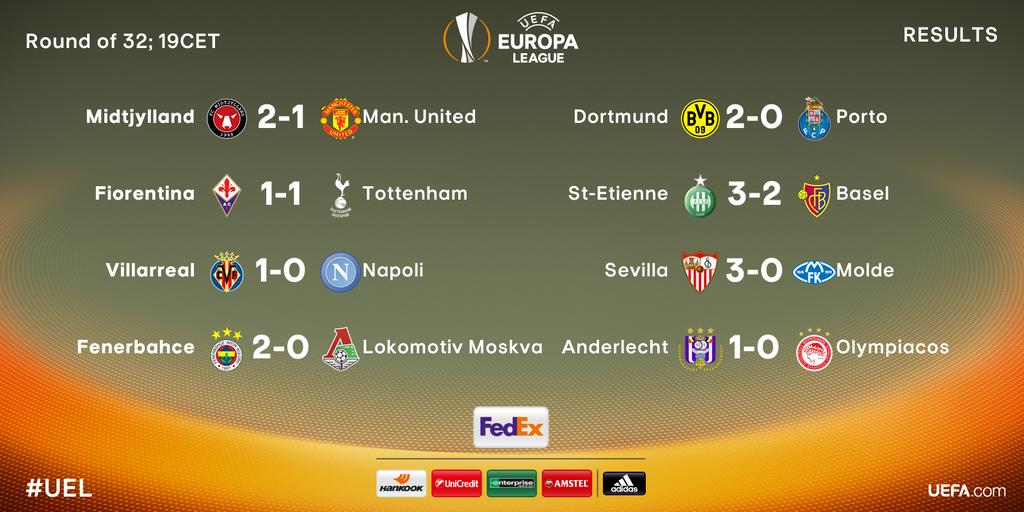 Villarreal Secure Narrow Win Against Napoli