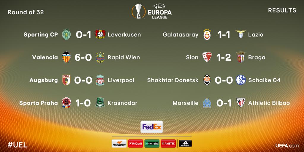 Europa League: Liverpool Hold Augsburg As Fatai's Sparta Pip Krasnodar