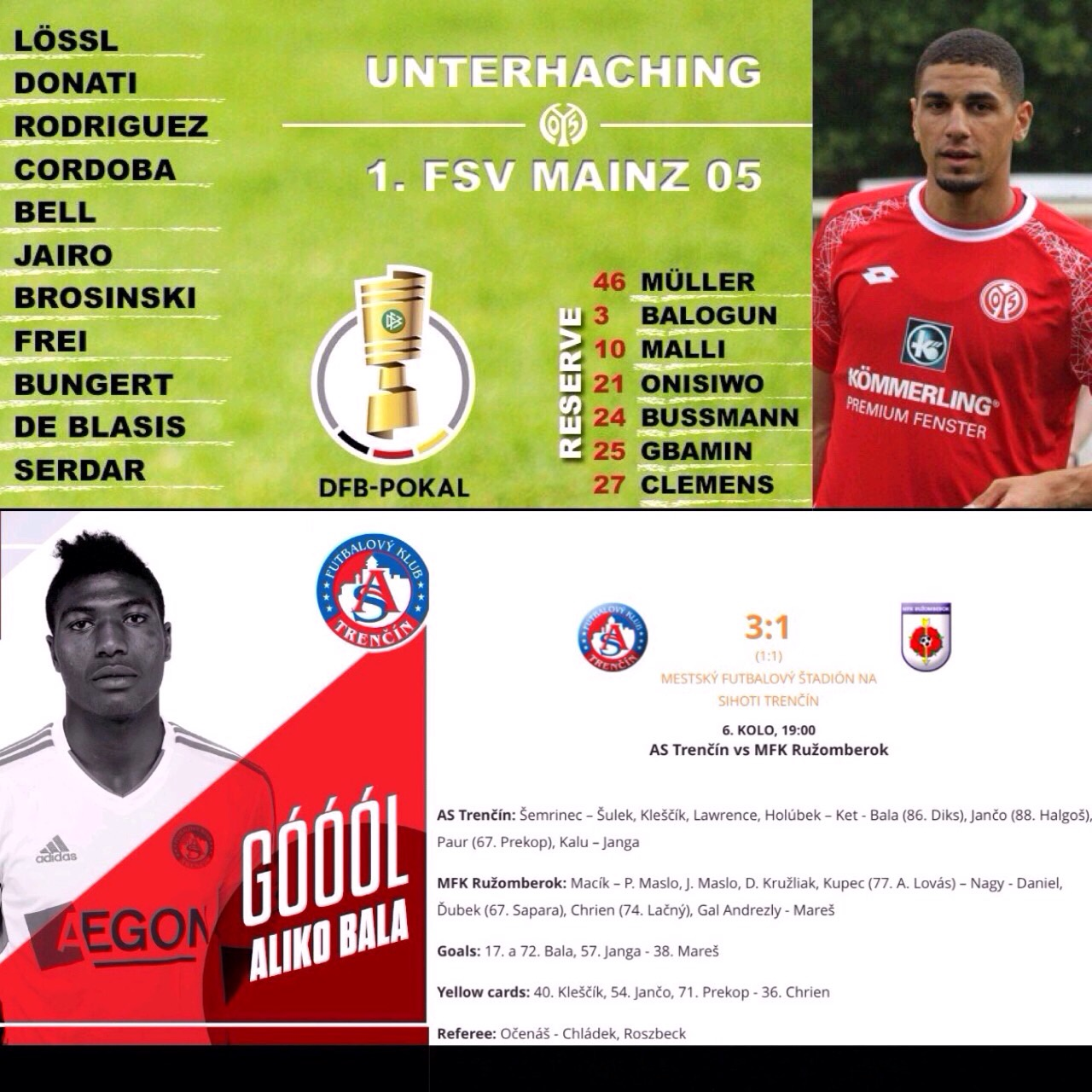 Balogun Benched In Mainz's Win; Bala Nets Brace In Slovakia, As Simon, Ndidi Win In Belgium