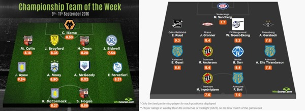 Ikeme, Ekong Make Team Of The Week In Europe