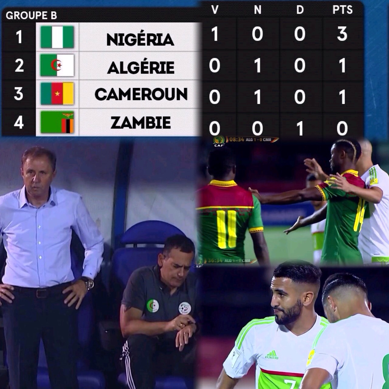 Nigeria Stay Top As Cameroon Hold Algeria; Tunisia Outsmart Congo