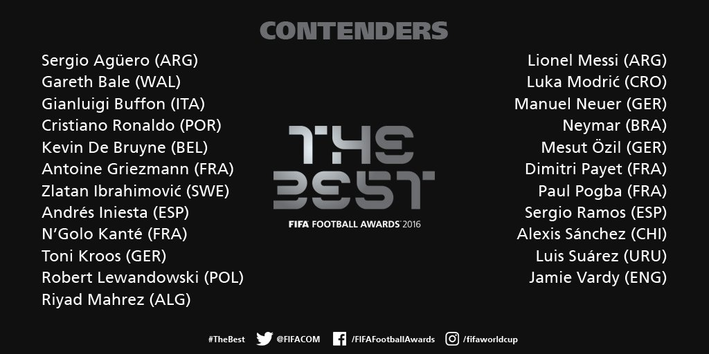 Messi, Ronaldo, Ozil, Mahrez Nominated For FIFA Best Player Award