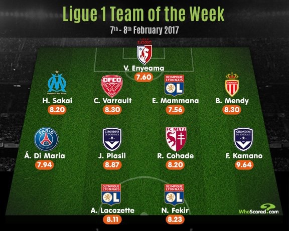 Enyeama, Di Maria Make Ligue 1 Team Of The Week