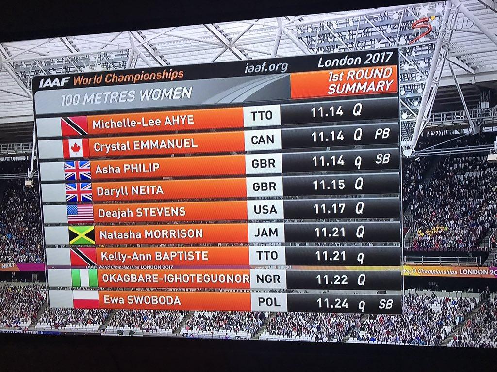 IAAF Worlds: Okagbare Qualifies For 100m Semis; Enekwechi, Nathaniel, Ibadin Crash Out