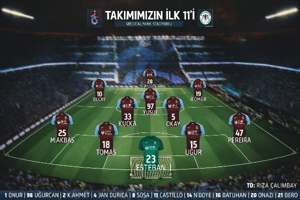Onazi Benched As Trabzonspor Crash Out Of Turkish Cup