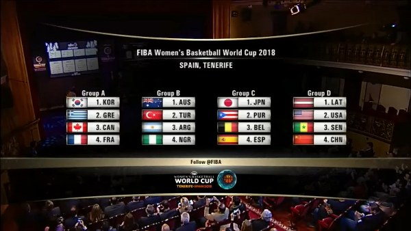 2018 FIBA Women's W/CUP: D'Tigress Draw Australia, Turkey, Argentina