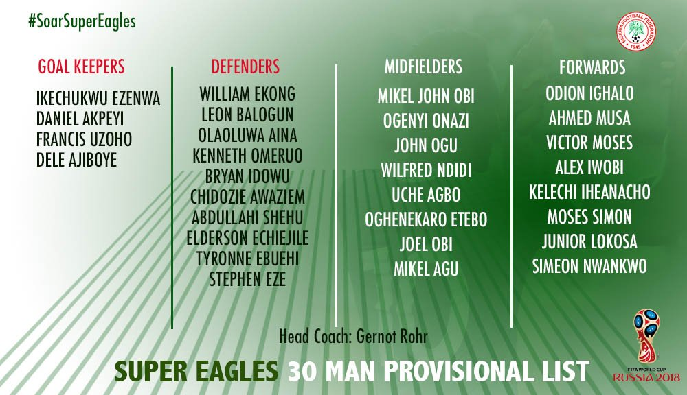 Breaking: Rohr Releases 30-Man Provisional World Cup List