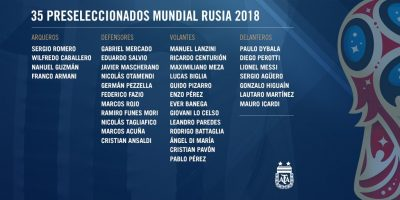 Icardi & Martinez In Argentina's Preliminary World Cup Squad