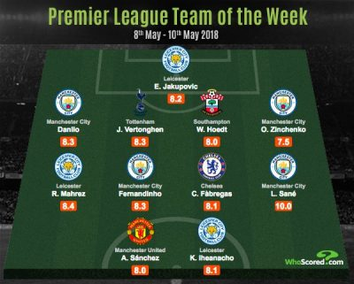 Iheanacho, Sanchez, Fabregas Make EPL Team Of The Week