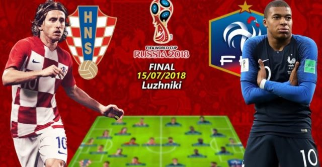 FIFA World Cup 2018 Final: France vs Croatia [Infographic]