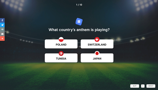 The Anthems Of The World Cup Quarter-Finalists: A Review