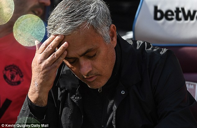 Mourinho Blames Fans For Sanchez's Absence; Poor Attitude, Officiating For United Defeat To West Ham