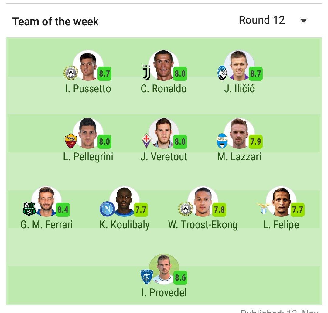 Troost-Ekong Makes Serie A Team Of The Week