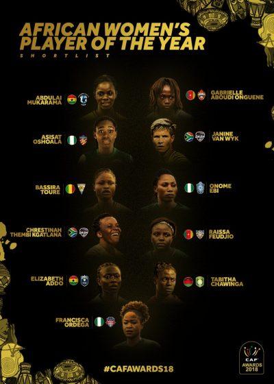 Iwobi, Ndidi, Oshoala Make Shortlists For CAF Awards 2018; Musa Out